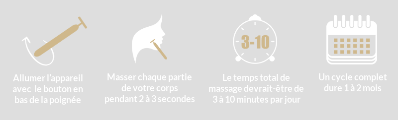 Comment fonctionne le massageur Energy Beauty Bar ?
